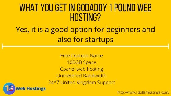 GoDaddy 1 pound web hosting