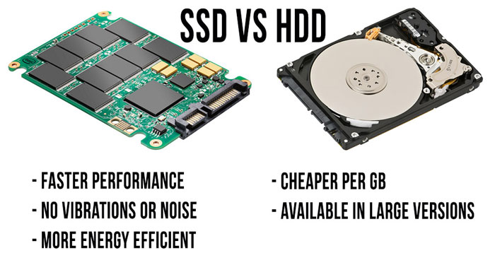The-major-difference-between-SSD-and-HDD